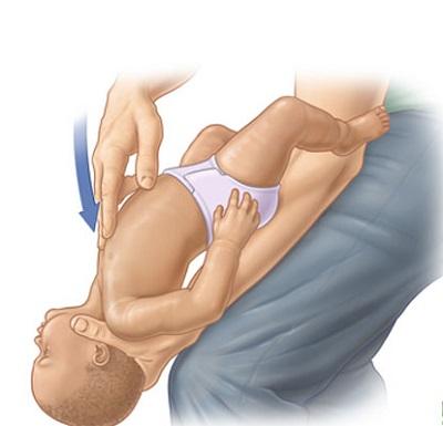 Phương pháp ấn ngực.