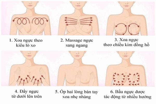 6 bước massage ngực kiểu Ấn Độ.