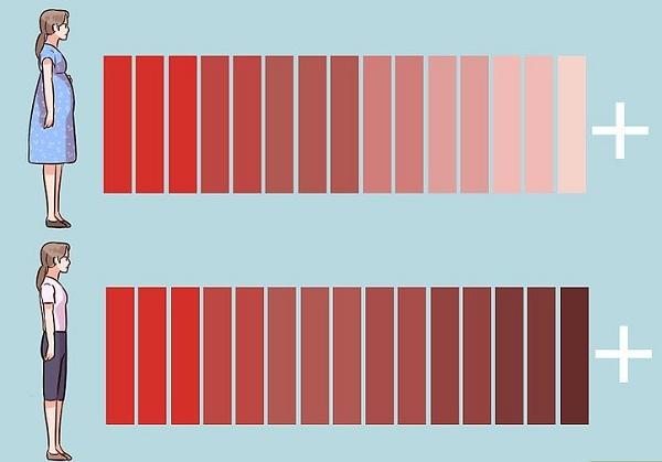 Màu sắc của sản dịch thay đổi theo thời gian.